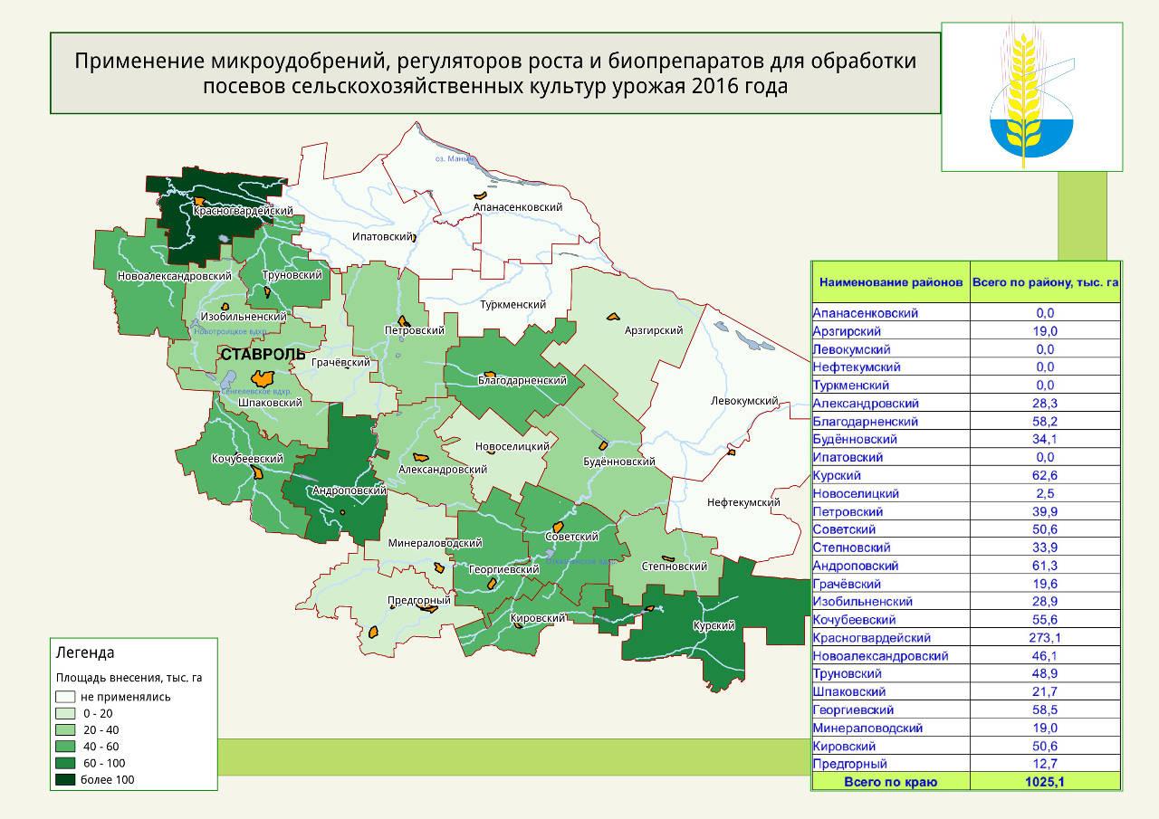 Картограмма применения микроудобрений, регуляторов роста и биопрепаратов в Ставропольском крае